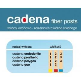Wkłady z Włókna Szklanego Cadena